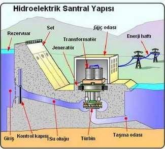 bir-turbin-yapalim-5